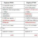 Comparativa de los moviles chinos Elephone P5000 y Elephone P7000
